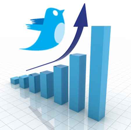 Ranking Twitter por sectores Chile